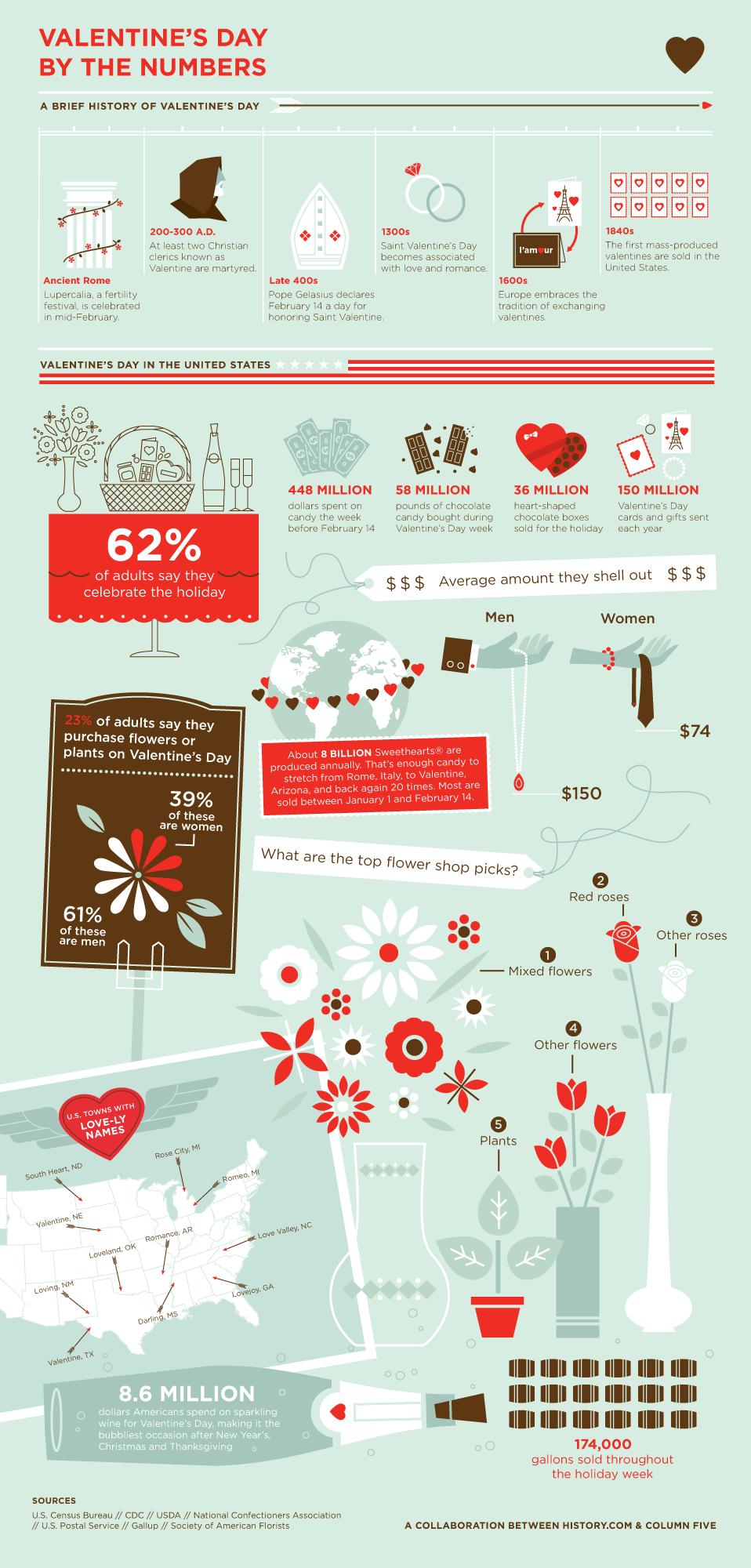 San Valentín y los números