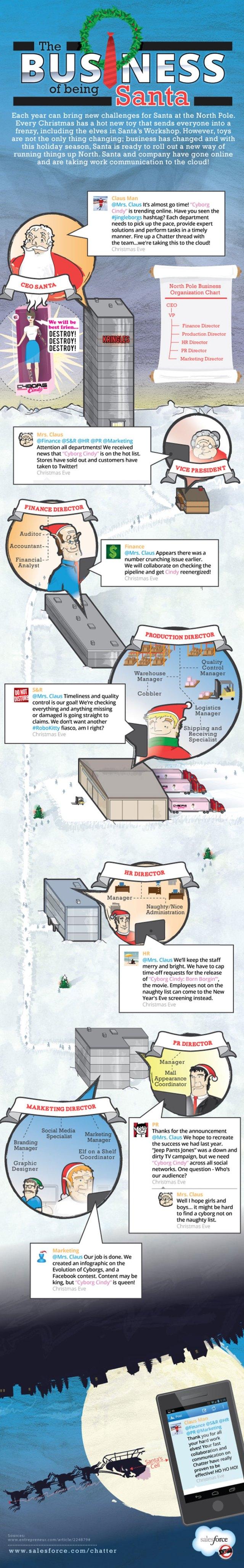 El negocio de ser Santa Claus