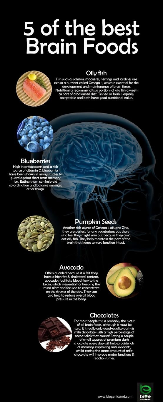 5 comidas buenas para el cerebro