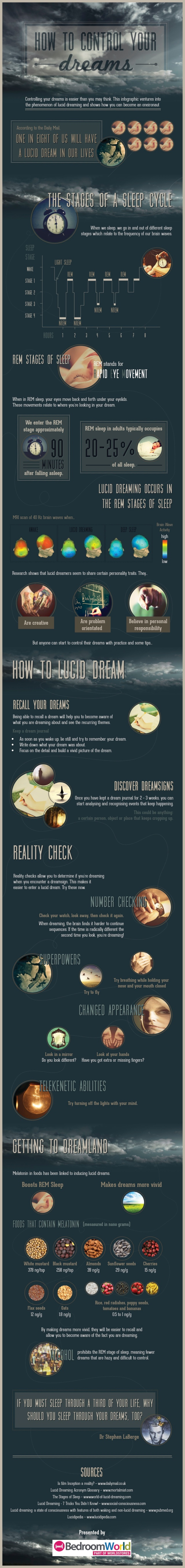 Cómo controlar tus sueños