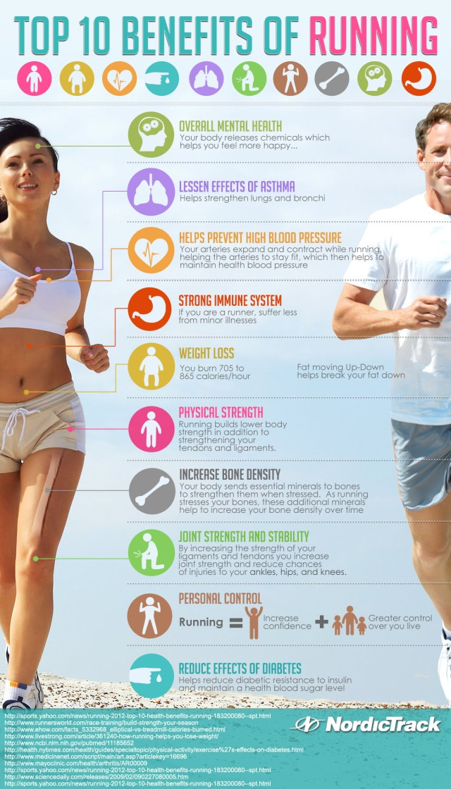Top 10 beneficios del running