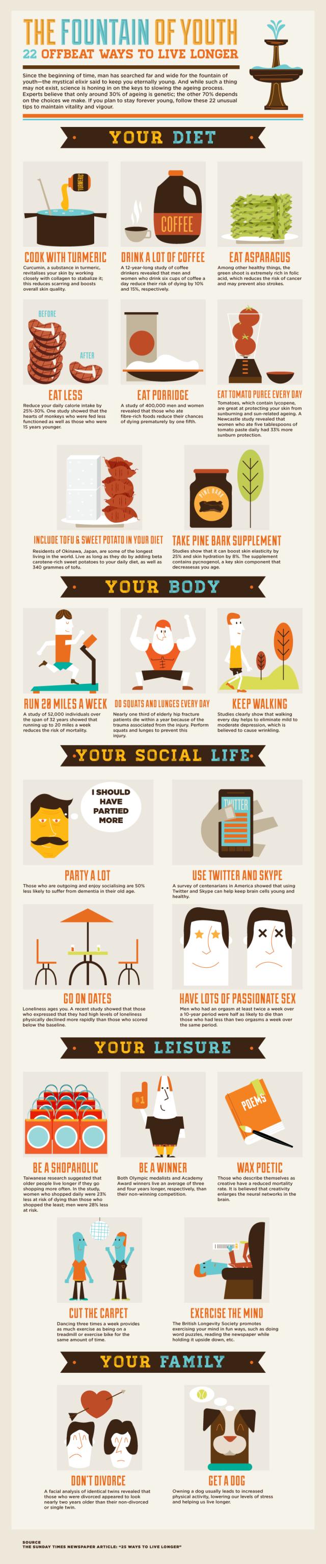 22 formas de vivir más