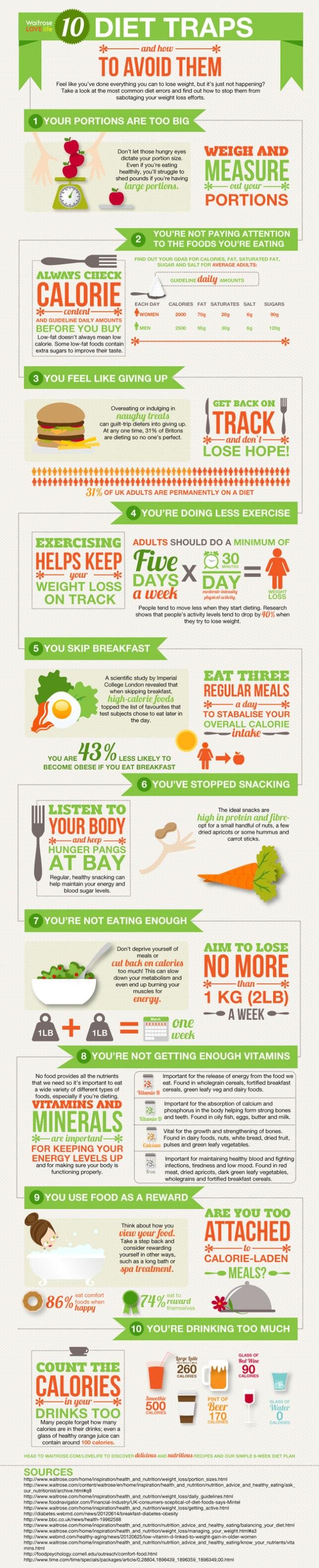 10 dietas trampa