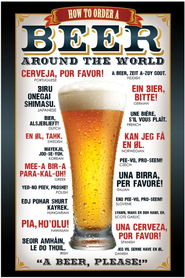 Cómo pedir una cerveza por el Mundo
