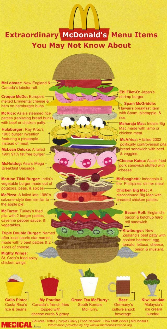 Menús exóticos de MacDonald's por el Mundo