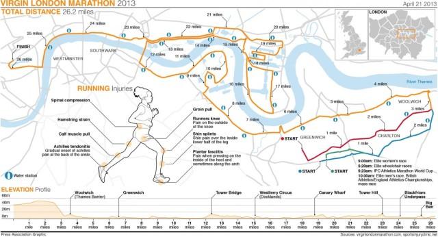 Maratón de Londres 2013