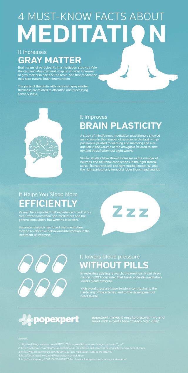 4 cosas que debes conoce sobre la meditación