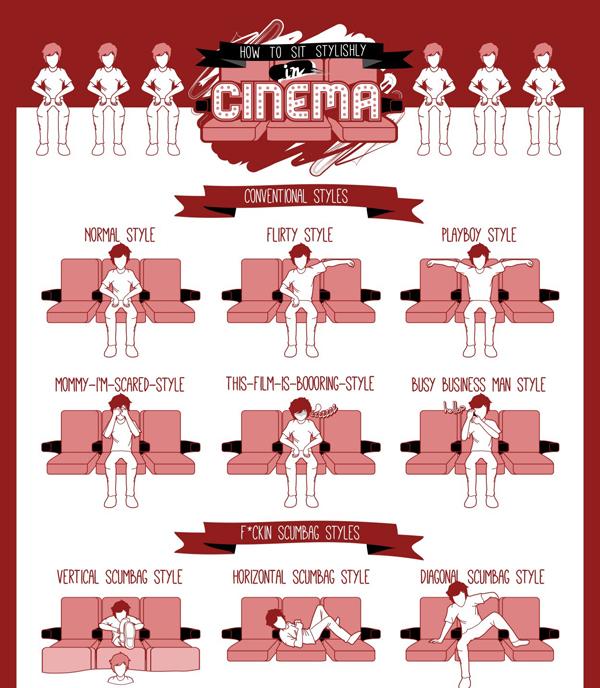 Formas de sentarse en el cine
