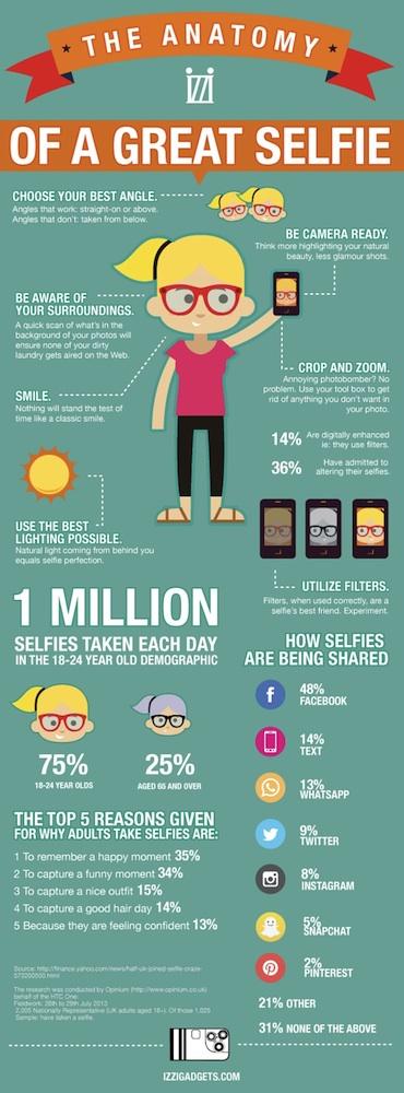 Guía para hacerte buenas fotografías a ti mismo