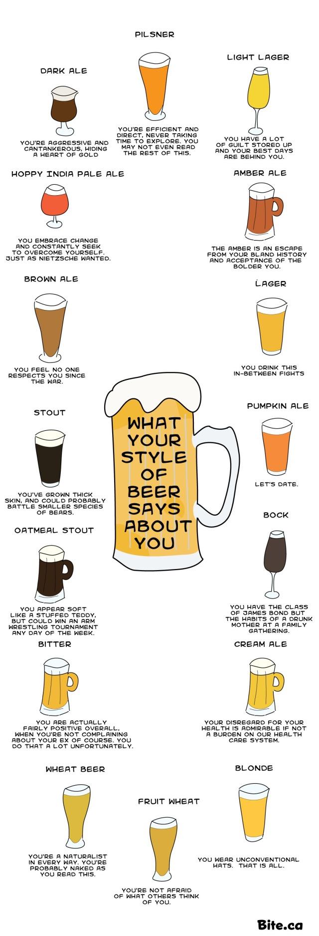Lo que tu cerveza dice de ti