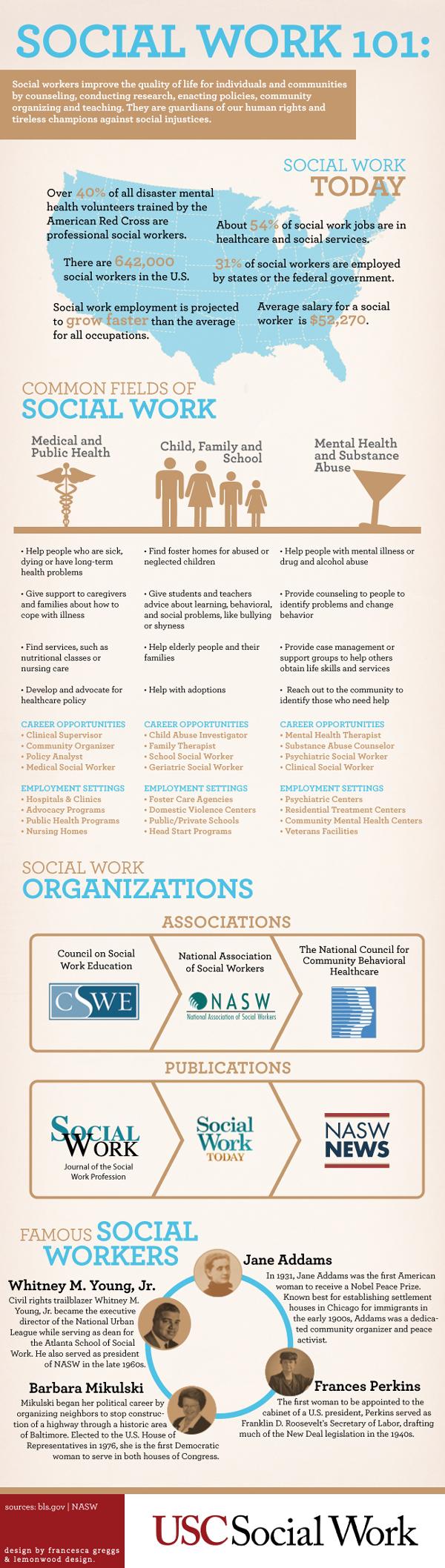 Trabajo social en Estados Unidos