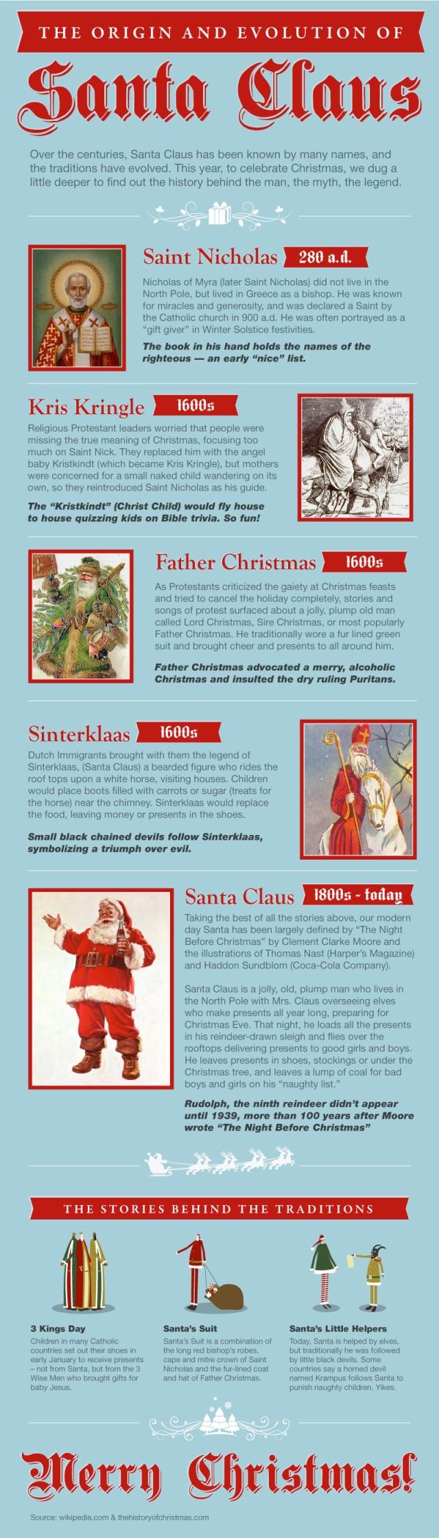 Origen y evolución de Santa Claus
